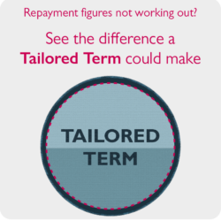 Tailored Term button